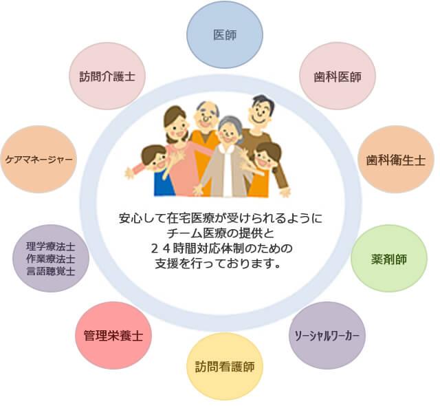 柔道整復師と介護福祉【第12回:...